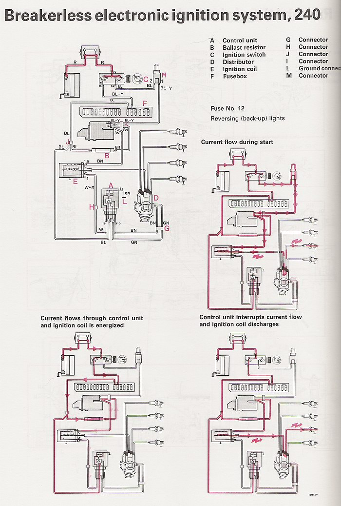 Volvo 240 Ignition Wiring Diagram - Wiring Diagram Replace chin-check -  chin-check.miramontiseo.it | Volvo 240 Ignition Wiring Diagram |  | chin-check.miramontiseo.it