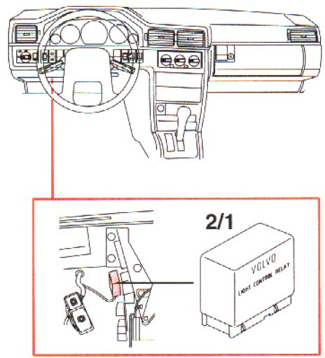 Volvo fuse box diagram get free image about wiring